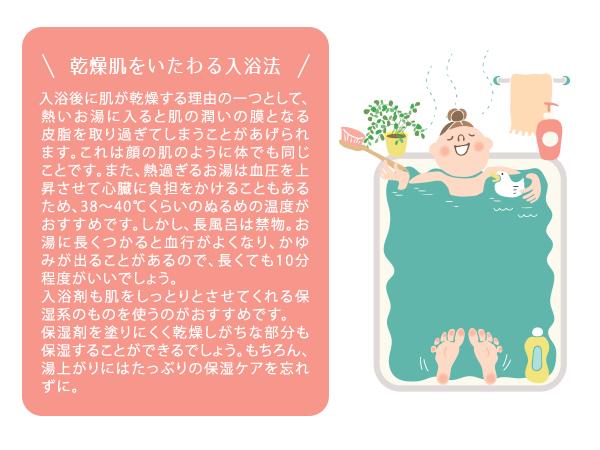 乾燥肌をいたわる入浴法