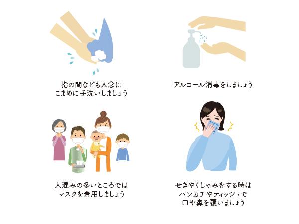新型コロナウイルスの予防のポイント